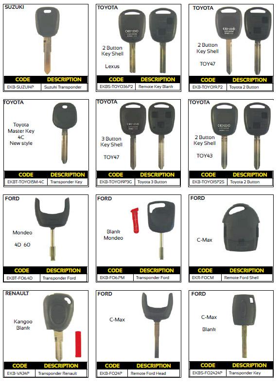 Locksmith Products Aaa Locksmith